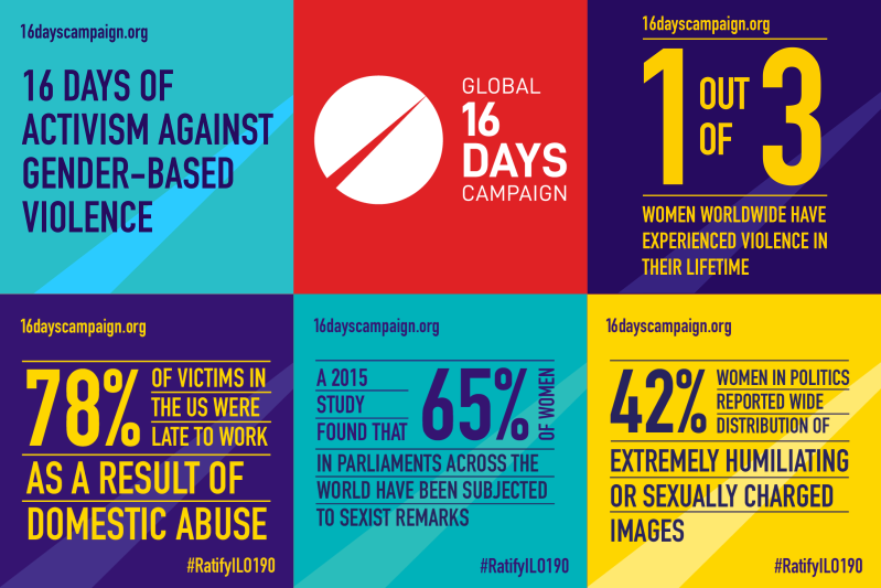 A colourful collection of bitesize information about gender based violence data on women